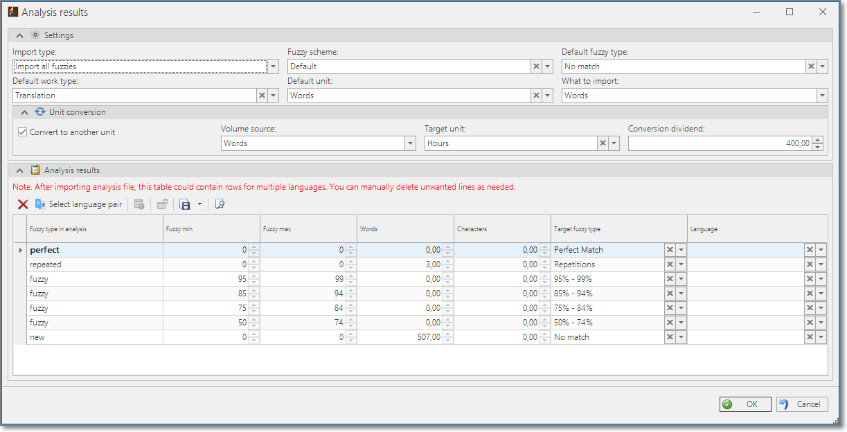Importing analysis results into translation management system