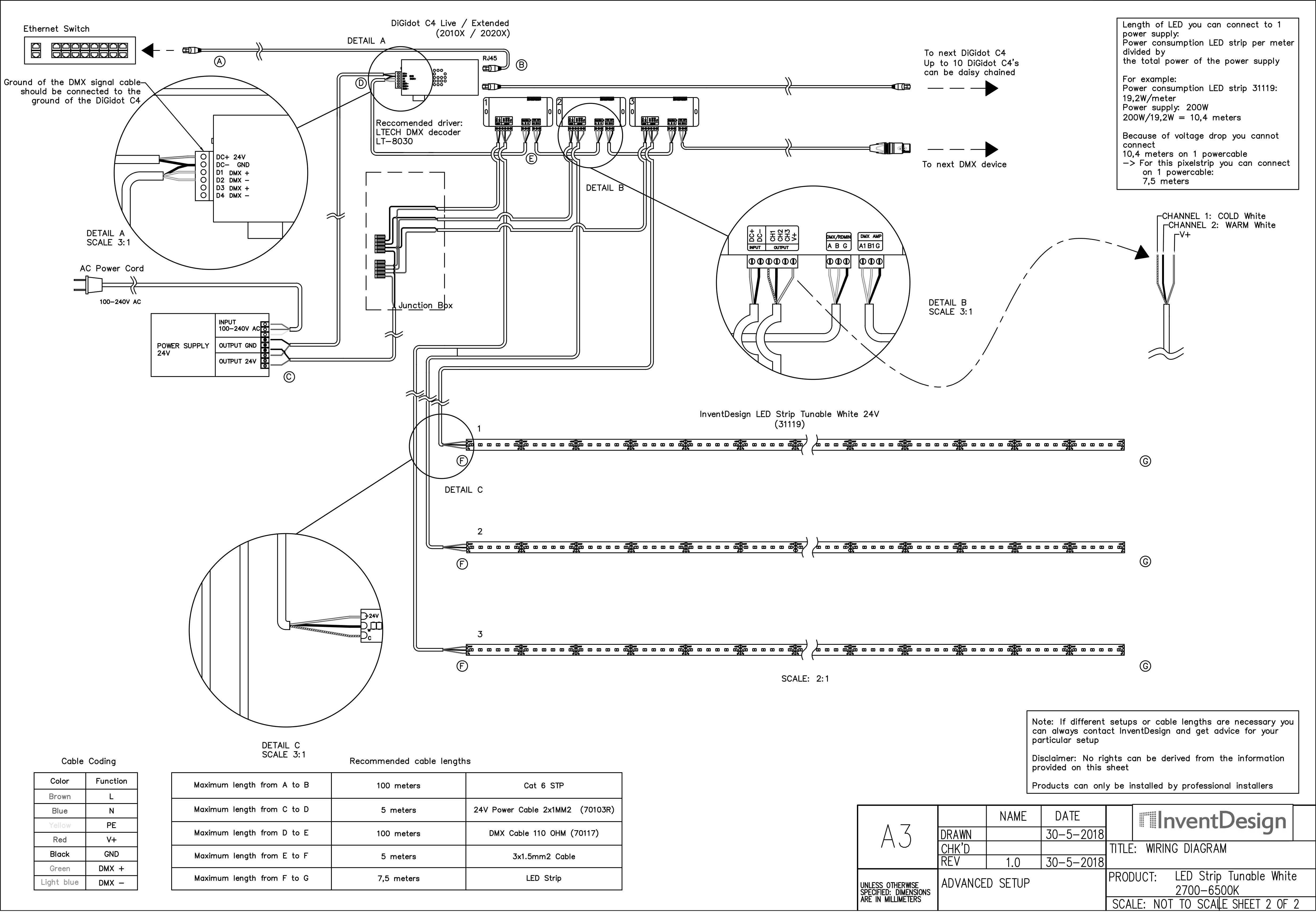 Led Strip Wiring Diagram Advanced Reference 31119 Ad White 24v